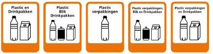Afvalscheiding pictogrammen plastic